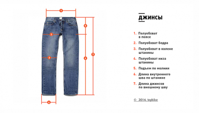 Джинсы KINK Refuge Straight Fit